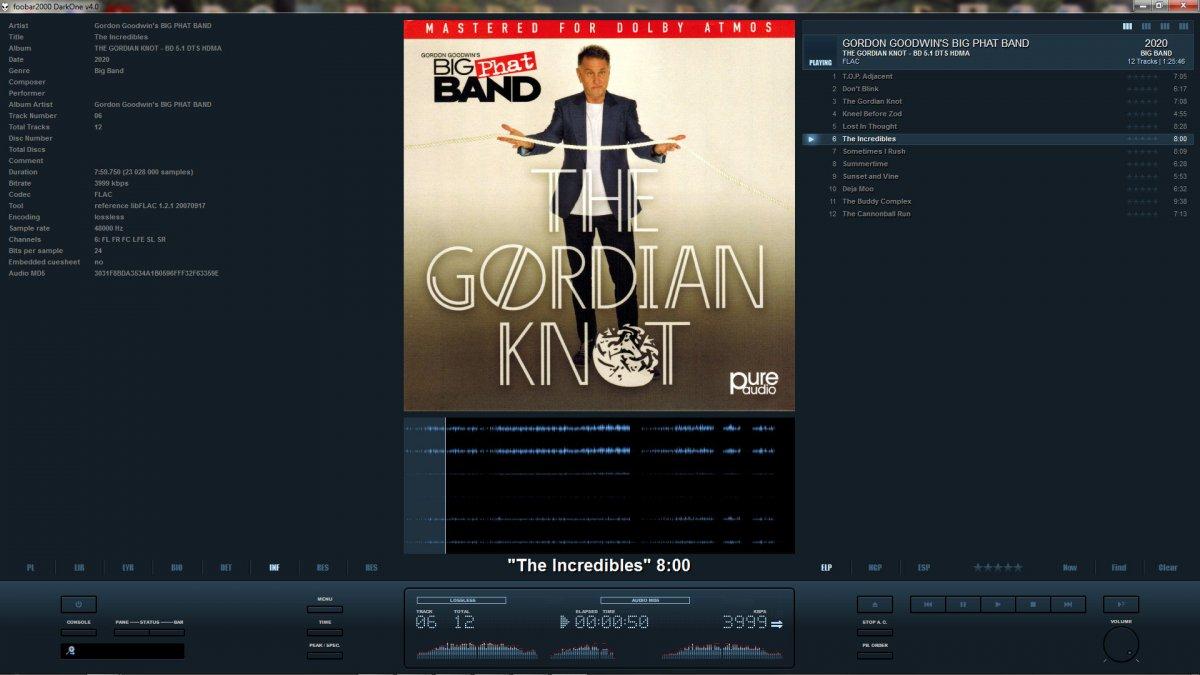 GG-BPB- THE GORDIAN KNOT.jpg