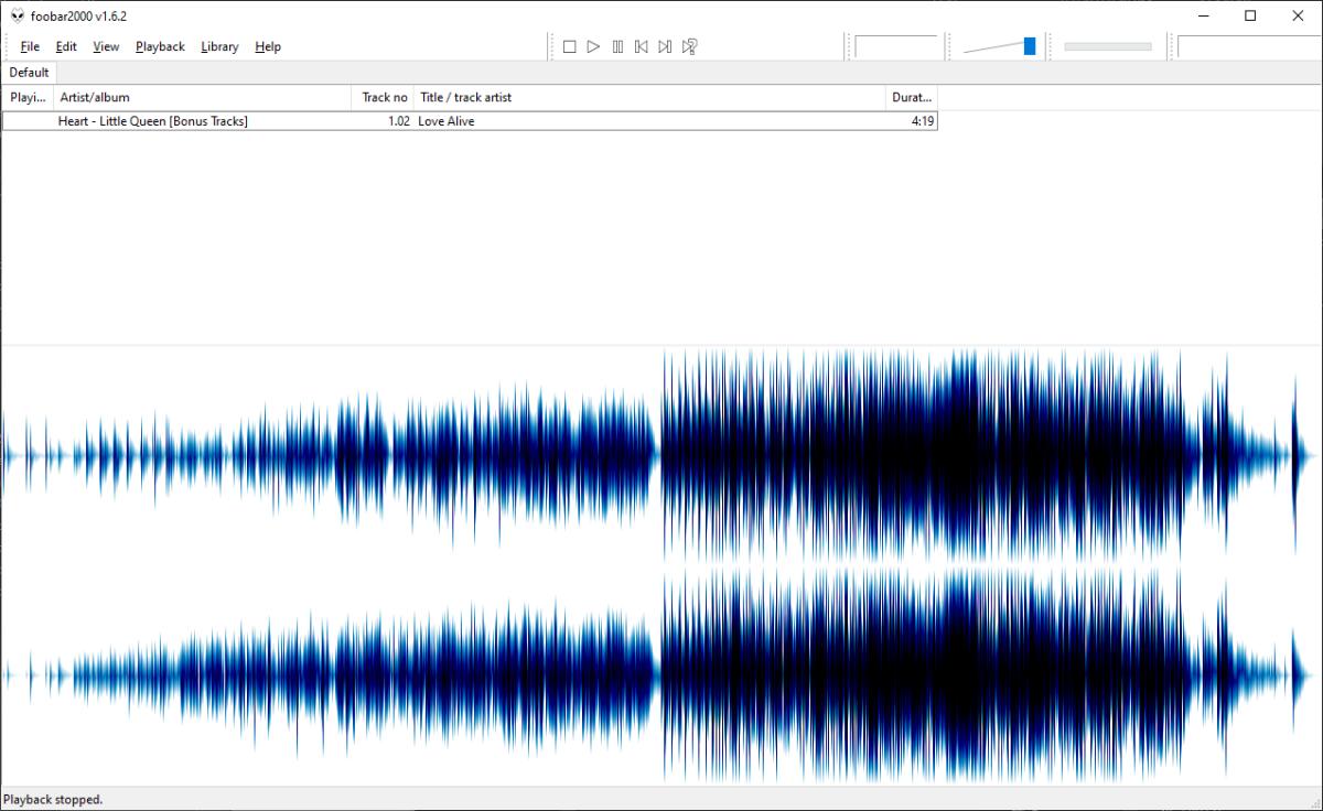 Love Alive Stereo Waveform.png