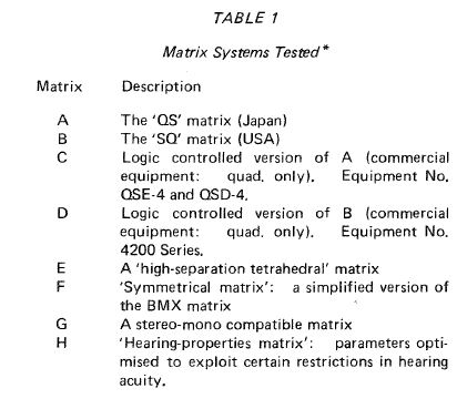 matrix table.JPG