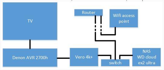 Possible NAS Diagram.JPG