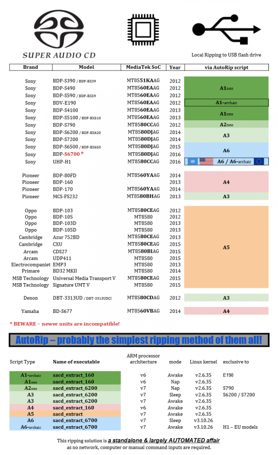 SACD AutoRip_overview_v6.png